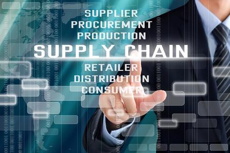cadenas: palabras tocar la cadena de suministro del hombre de negocios a mano en la pantalla virtual