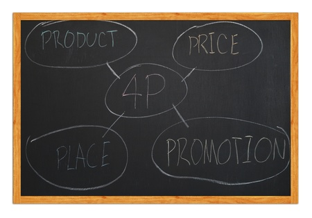 marketing 4p, Product, Place, Promotion, Price on blackboard  photo
