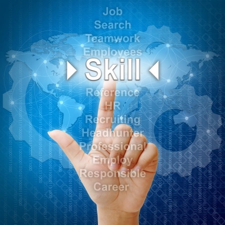 Skill,Business concept in word for Human resources photo