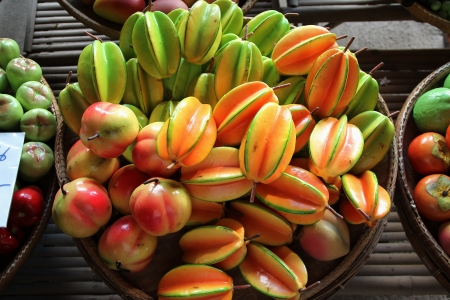 derivation: color of fruits