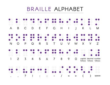 Alfabet Braille'a z cyframi i znakami