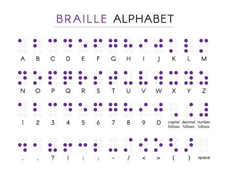 Braille alphabet with numbers and signs