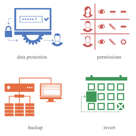 Symbols of the IT sphere as data protection, permissions, backup and revert