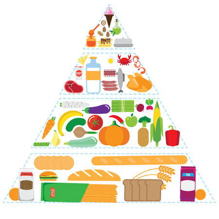 proper: Stock flat pyramid with food, proper nutrition.