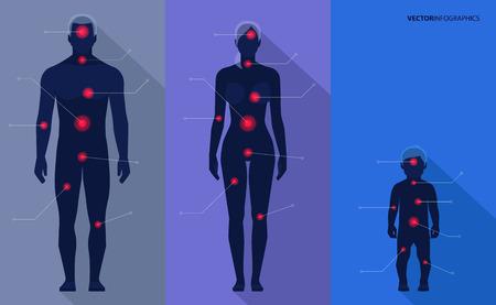 silueta humana: Hombre, mujer, niño, puntos de dolor rojas. ilustración, infografía médicos
