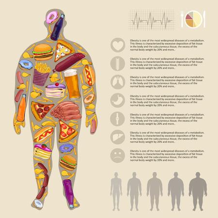 Hombre gordo, comida rápida. infografía Ilustración de vector