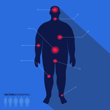 Fat man silhouette, pain point. medical infographics