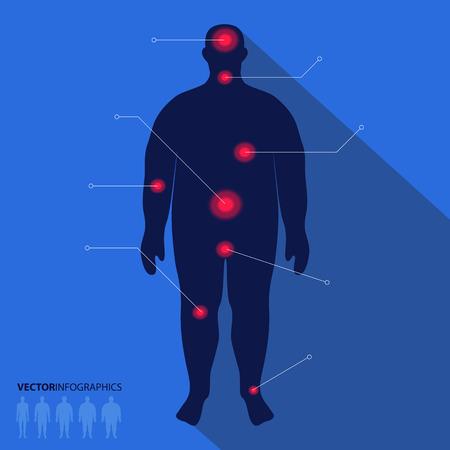 silueta de hombre gordo, punto de dolor. infografía médica