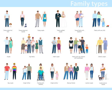 Different types of families. Icons with people of different ages. Classification of families, illustration