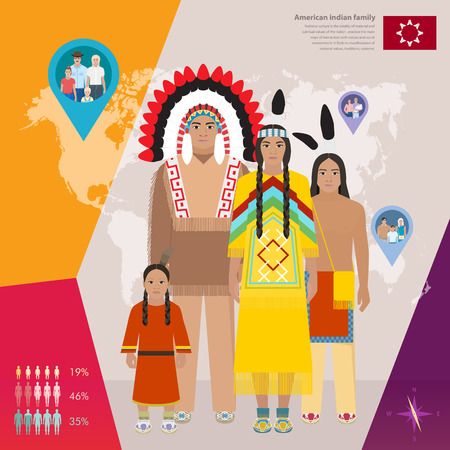country girl: American Indian family in national dress, infographics vector illustration