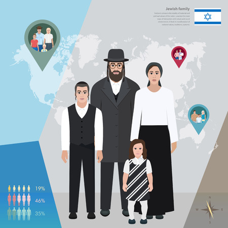 family illustration: Jewish family in national dress, infographics vector illustration