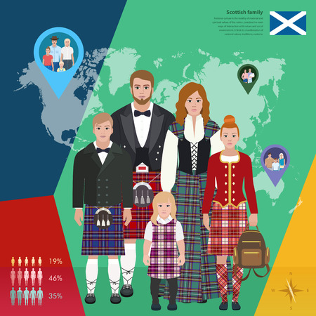 scot: Scottish family in national dress, infographics vector illustration Illustration