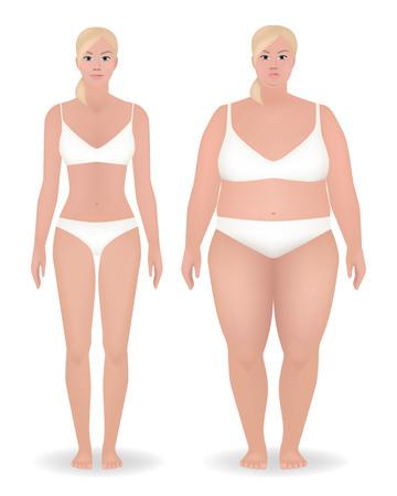 Girl skinny thick. volume vector illustration