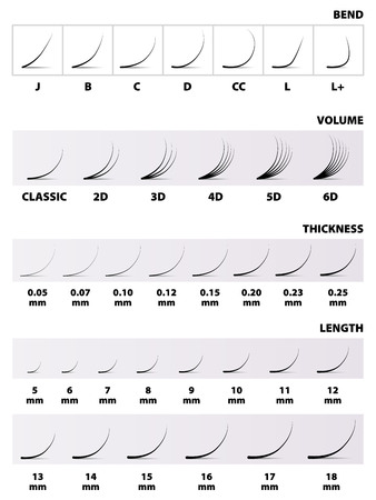 Eyelash extensions, the table, the amount of the length of thickness curve, vector illustration Illustration
