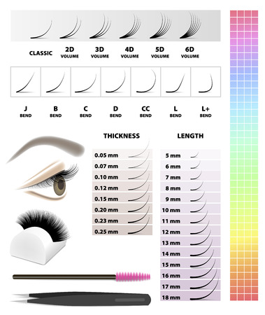 Eyelash extension, infographic table, volume length thickness bending, vector illustration