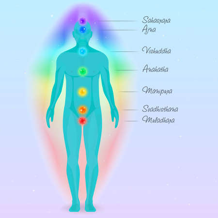 The seven energy centers of the human, chakras. Vector illustration Stock Illustratie