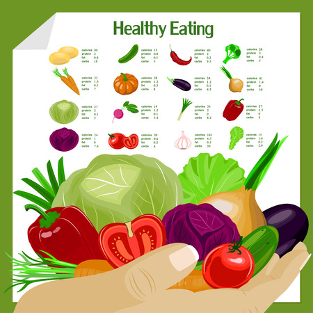 Healthy eating infographic with vegetables on white. Vector illustration.