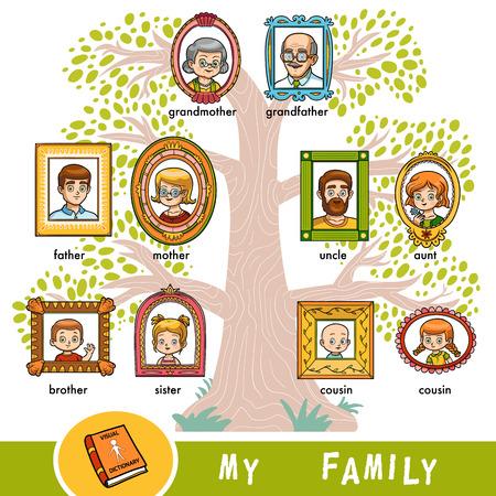 Cartoon vector stamboom met afbeeldingen van mensen in frames. Een visueel woordenboek van familieleden. Vector Illustratie
