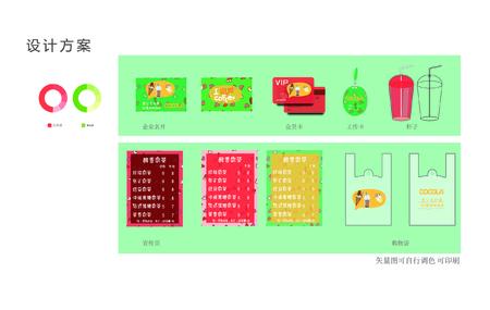 ci: Tea brand design template flyer milk tea