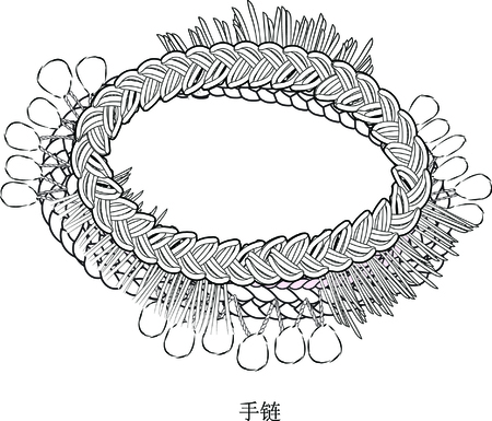 jewelry design: jewelry design ,bracelet decoration