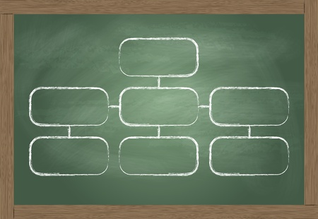 Organization chart on blackboard vector background Vector