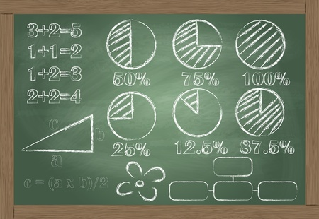 Math formulas on blackboard vector with business concept Vector