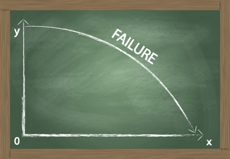 decline: Chalkboard with finance business failure graph vector background concept