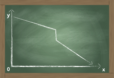crunches: Chalkboard with finance business failure graph vector background concept