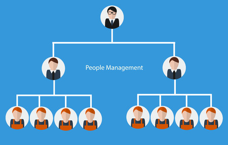 impersonal: People management business concept illustration structure scheme. Human resources with top management Illustration