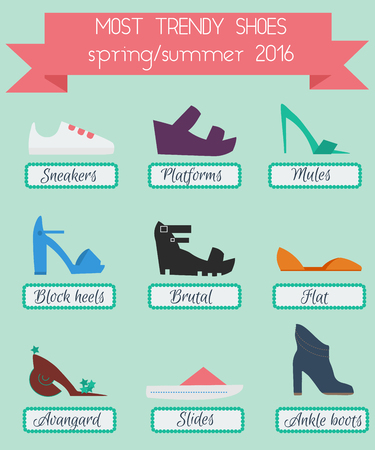 fashion shoes: Trendy fashion shoes of spring summer 2016 infographic