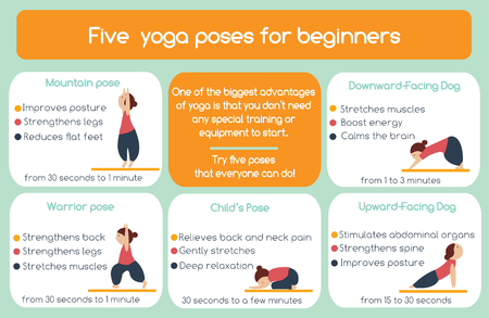Yoga poses for beginners infographic. Five poses that everyone can do