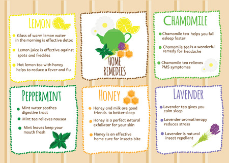 botanical remedy: Home remedies infographics. Natural healers, natural self made cures. Self help, self made simple recipes with fruits and herbals Illustration