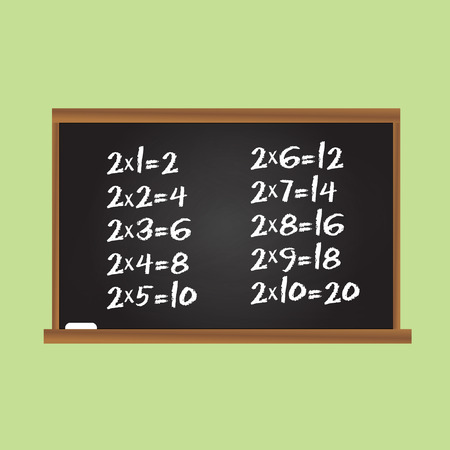 developmental: Multiplication table. Number two row on school chalk board. Children educational vector illustration