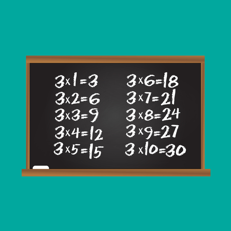 developmental: Multiplication table. Number three row on school chalk board. Children educational vector illustration