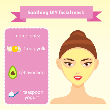 dry skin: Young woman with facial mask. Vector illustration of recipe of soothing mask for dry skin. Beauty infographics