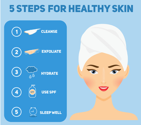 Beauty infographics for woman and girls. Healthy skin in five steps Vectores