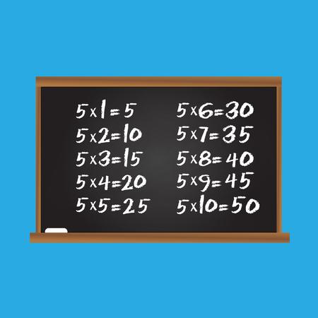 multiplication: Multiplication table. Number five row on school chalk board. Children educational illustration Stock Photo
