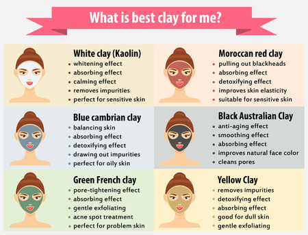 Beauty infographics for woman. facial clay masks, skin care. Vector illustration Çizim