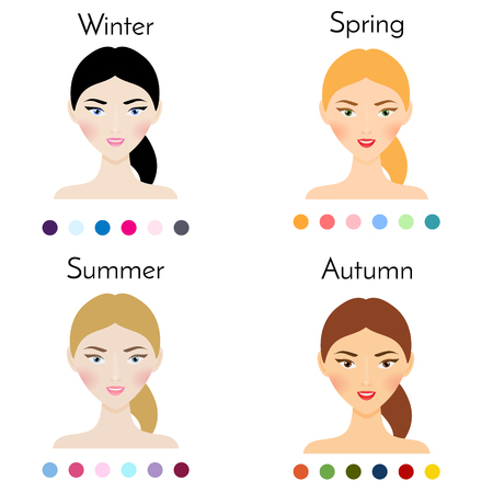 Woman seasonal color types appearance. Beauty infographics with pretty female faces. Summer, spring, autumn, winter types Illustration