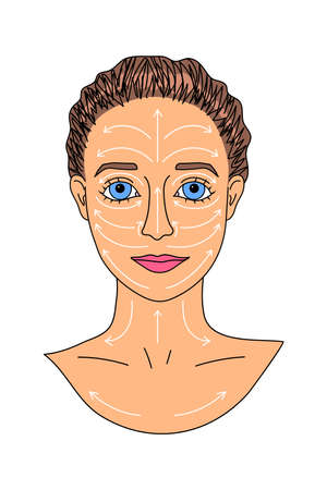 Anti-aging face and neck massage lines scheme. Female beauty routine.Attractive young white woman, cartoon character portrait isolated on white background.Spa salon model.Girl skin care, lifting effect