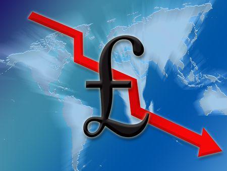 globally: Pound symbol finance going down globally background illustration