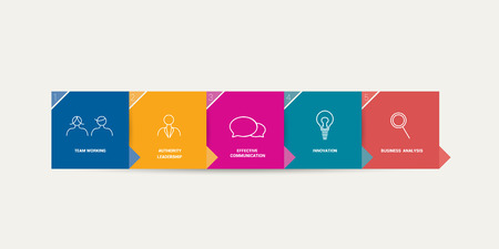 tutorial: Step tutorial template for infographic. Minimalistic flat 5 steps numbered banner.
