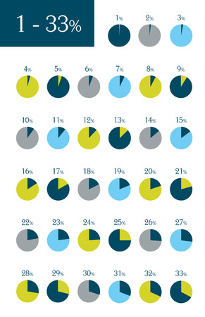 Collection of infographic percentage circle charts. 1% to 33%.