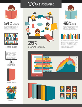 reader: Book and reading infographics. Flat vector concept.
