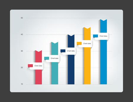 縦棒グラフ。インフォ グラフィックのグラフ。ベクトル。