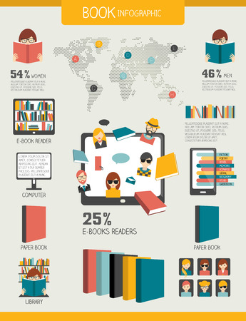 library shelf: Book and reading infographics. Flat vector concept.
