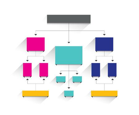 organigrama: Diagrama de flujo, esquema. Elemento Infografía. Vectores