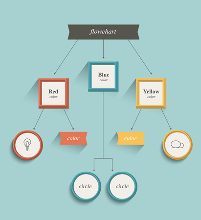Flowchart, workflow chart. Flat design. Retro color style.