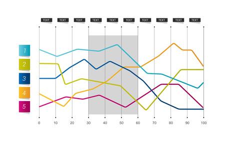 grafica de barras: Carta forrado, gráfico.