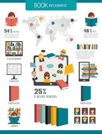 ebook reader: Book reading and infographics. Flat design.